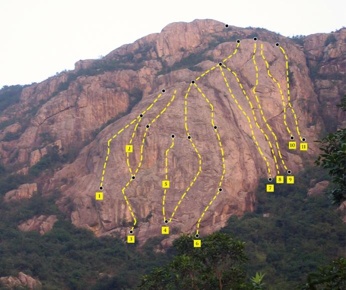 temple main crag topo-web